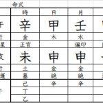 たった漢字八つで?!